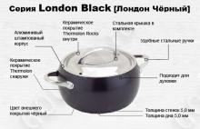 Кастрюля GreenPan London Black CW0001708, (20 см, 3,8 л)
