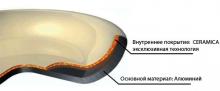 Сковорода - Вок с керамическим покрытием MONETA Ceramica_01 28 см 94328